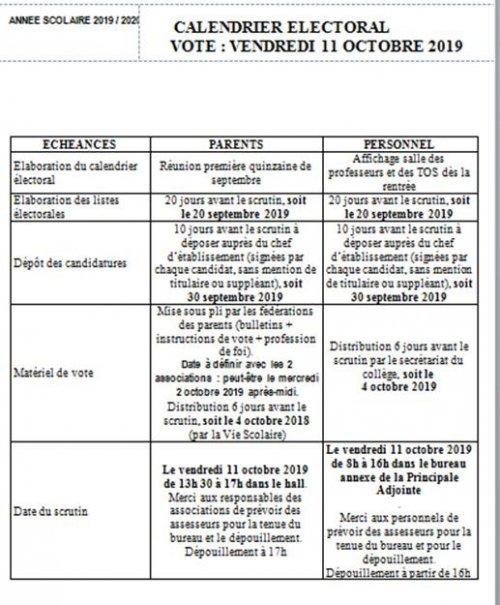Calendrier Election 2019.Calendrier Reunion Parents Professeurs Et Elections Du Ca