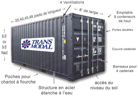 Mini projets pour les quipes de 3c site du coll ge jean for Container en francais