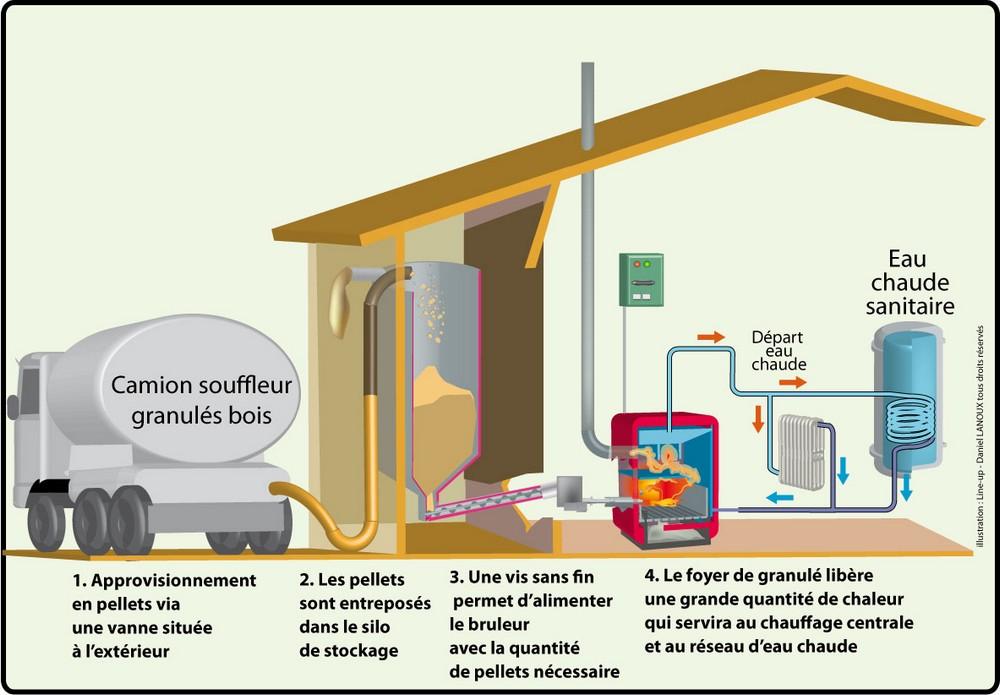 interview des plombiers du college coll ge a delafont. Black Bedroom Furniture Sets. Home Design Ideas