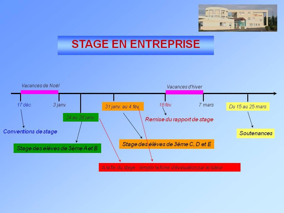 Stage En Entreprise Site Du Collège Camille Guérin